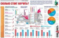 Профсоюзная инфографика